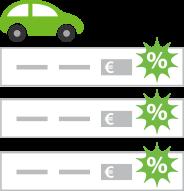 Gebrauchtwagen Kredit
