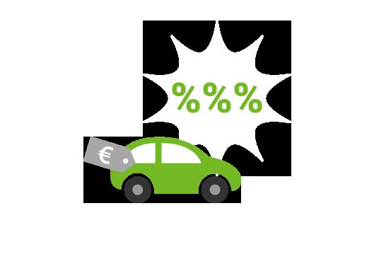 Sparen beim Autokauf Dank Ballonfinanzierung