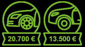 Gebrauchtwagen und Neuwagenkredite