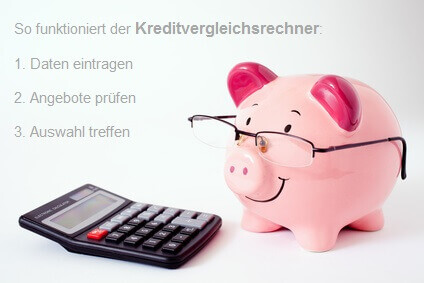 Kreditvergleichsrechner als ideale Entscheidungshilfe