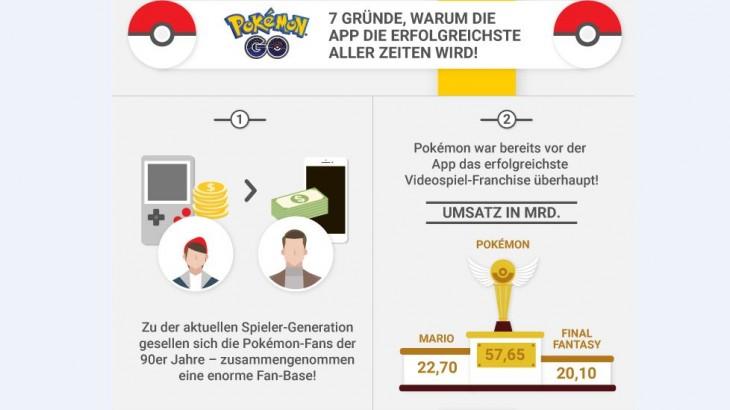 pokemon go erfolg - infografik-teaser