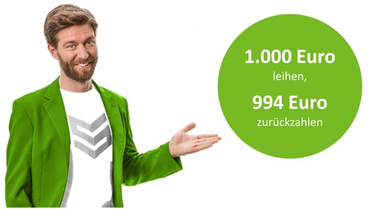 Der Negativzins-Kredit von smava: 1.000 Euro leihen - 994 Euro zurückzahlen