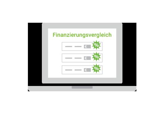 Finanzierung online vergleichen bei SMAVA