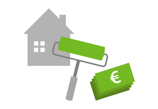 Moderniserung finanzieren