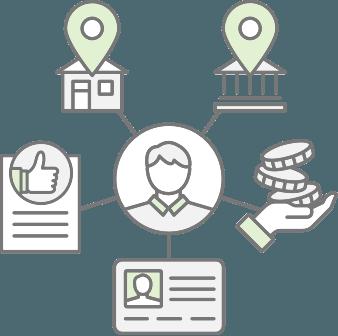 Voraussetzungen für einen Renovierungskredit