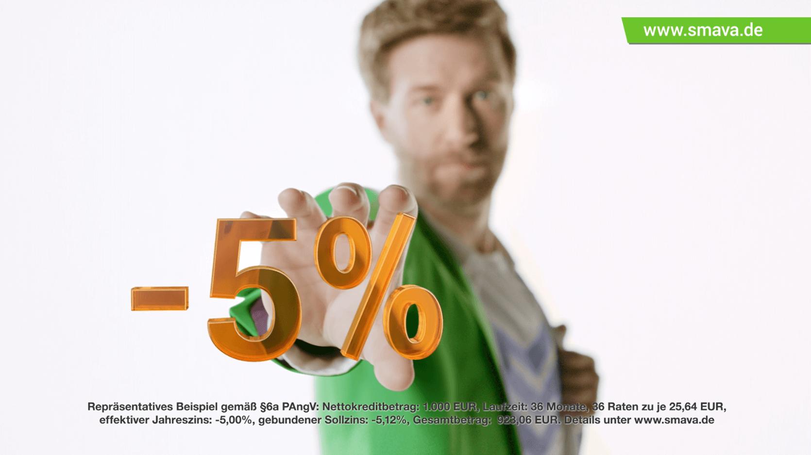 TV-Werbespot - Kredit mit Negativzins (-5 %)