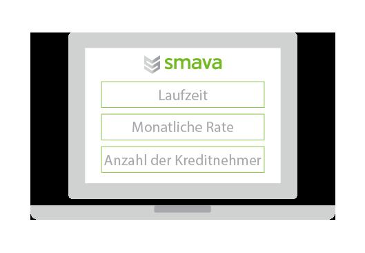 Kredit online beantragen SMAVA